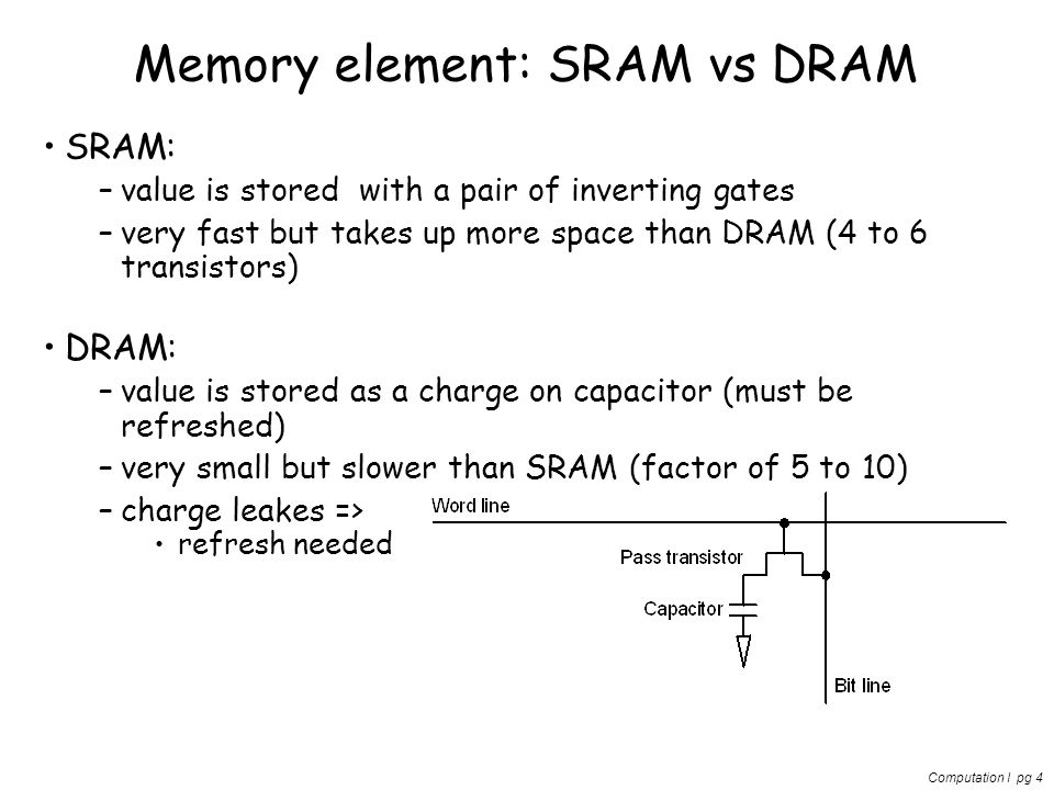 Computation I pg 4 SRAM: –value is stored with a pair of inverting gates –very fast but takes up more space than DRAM (4 to 6 transistors) DRAM: –value is stored as a charge on capacitor (must be refreshed) –very small but slower than SRAM (factor of 5 to 10) –charge leakes => refresh needed Memory element: SRAM vs DRAM