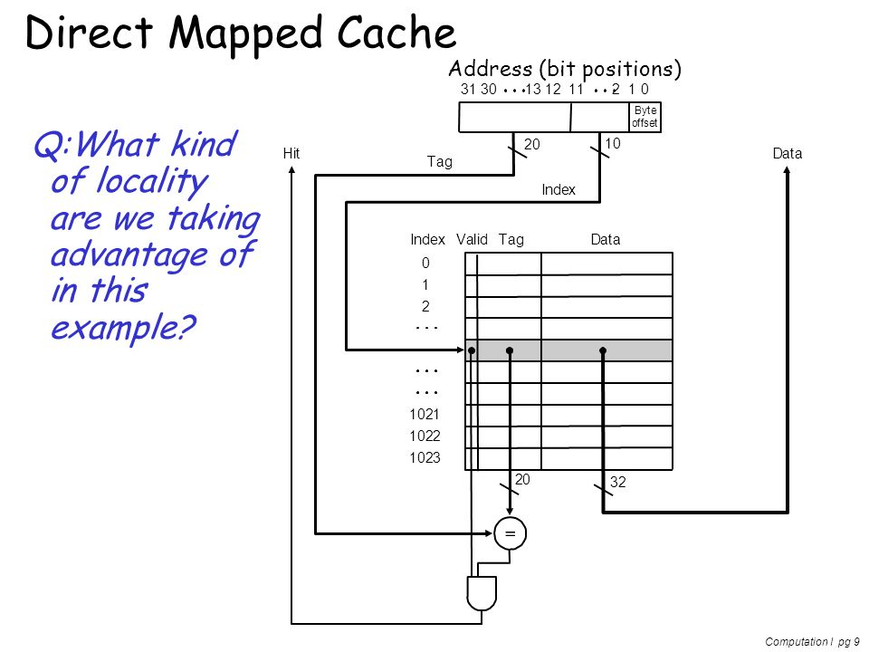 Computation I pg 10 This example exploits (also) spatial locality (having larger blocks): Direct Mapped Cache Address (bit positions )