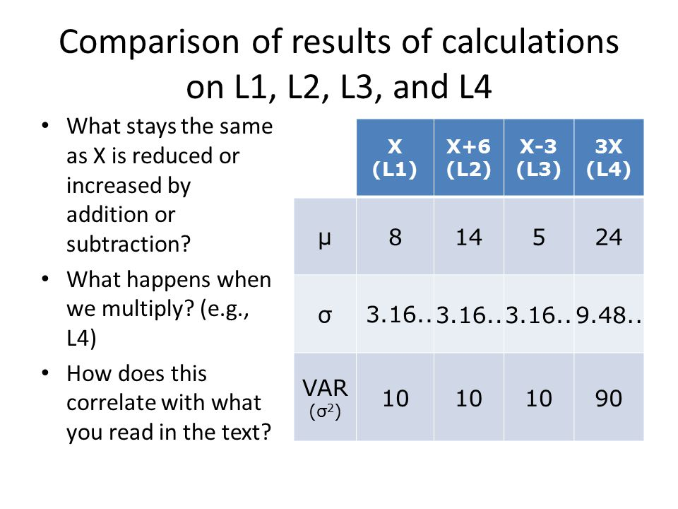 Comparison of results of calculations on L1, L2, L3, and L4 What stays the same as X is reduced or increased by addition or subtraction.