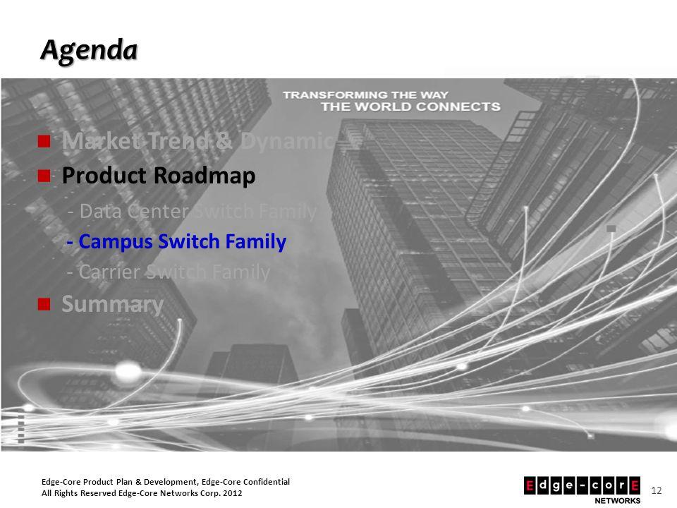 Edge-Core Product Plan & Development, Edge-Core Confidential All Rights Reserved Edge-Core Networks Corp. 2012 12 Agenda Market Trend & Dynamic Produc