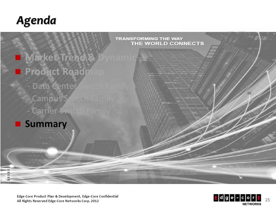 Edge-Core Product Plan & Development, Edge-Core Confidential All Rights Reserved Edge-Core Networks Corp. 2012 25 Agenda Market Trend & Dynamic Produc