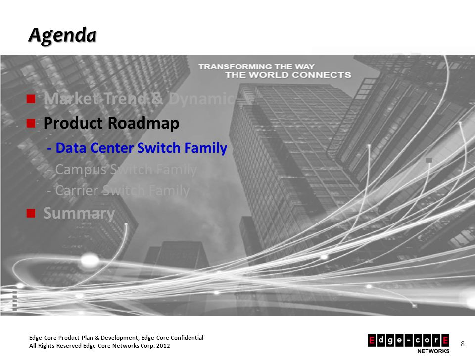Edge-Core Product Plan & Development, Edge-Core Confidential All Rights Reserved Edge-Core Networks Corp.