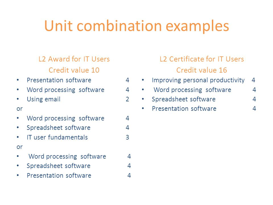 Unit combination examples L2 Award for IT Users Credit value 10 Presentation software 4 Word processing software4 Using email2 or Word processing software4 Spreadsheet software4 IT user fundamentals3 or Word processing software 4 Spreadsheet software 4 Presentation software 4 L2 Certificate for IT Users Credit value 16 Improving personal productivity 4 Word processing software 4 Spreadsheet software 4 Presentation software 4