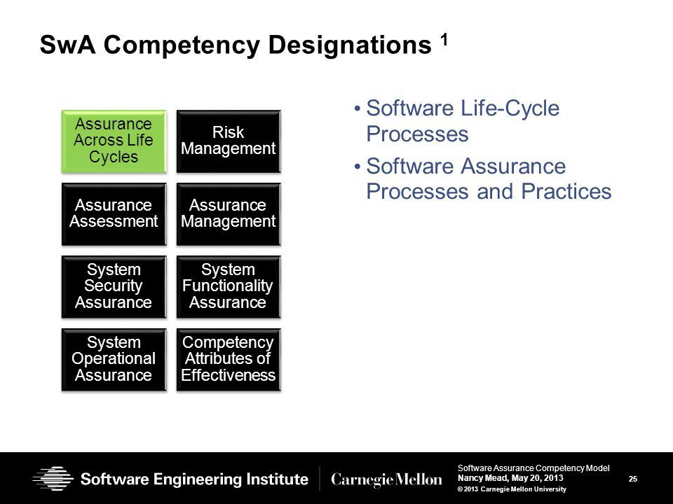 25 Software Assurance Competency Model Nancy Mead, May 20, 2013 © 2013 Carnegie Mellon University SwA Competency Designations 1 Software Life-Cycle Processes Software Assurance Processes and Practices