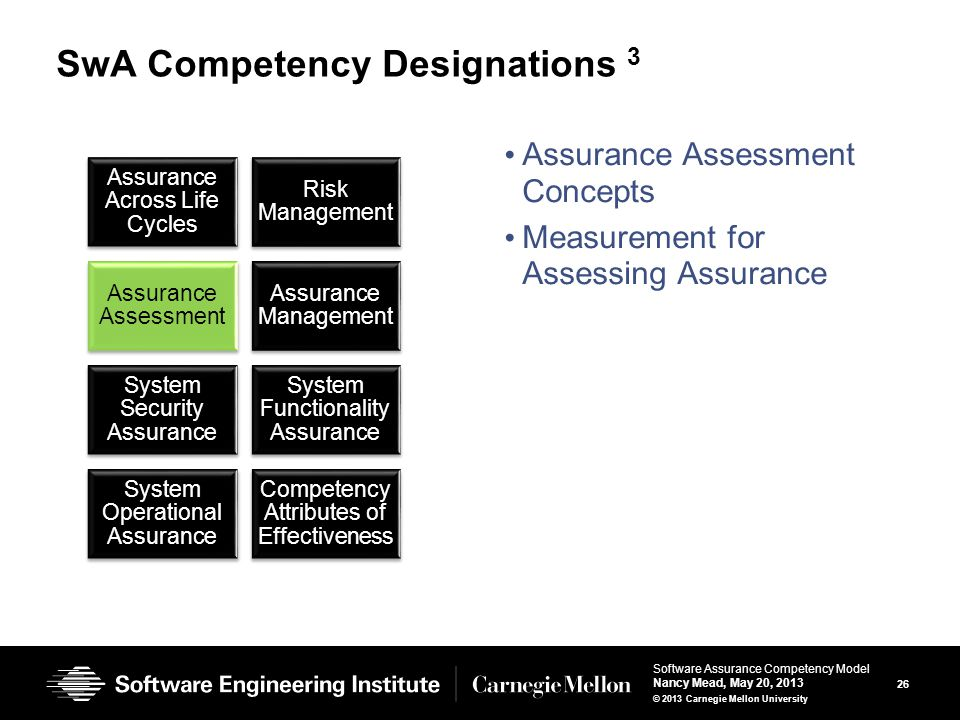 26 Software Assurance Competency Model Nancy Mead, May 20, 2013 © 2013 Carnegie Mellon University SwA Competency Designations 3 Assurance Assessment Concepts Measurement for Assessing Assurance