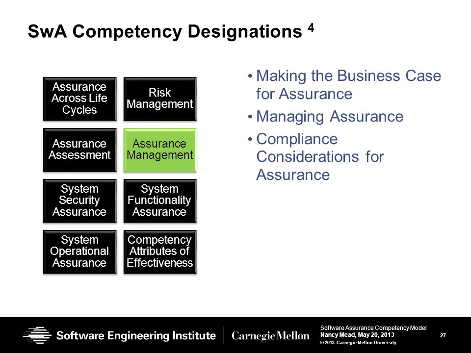 27 Software Assurance Competency Model Nancy Mead, May 20, 2013 © 2013 Carnegie Mellon University SwA Competency Designations 4 Making the Business Case for Assurance Managing Assurance Compliance Considerations for Assurance