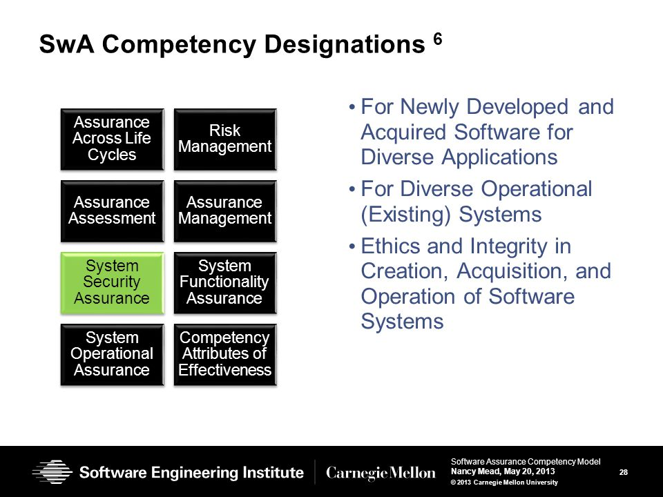 28 Software Assurance Competency Model Nancy Mead, May 20, 2013 © 2013 Carnegie Mellon University SwA Competency Designations 6 For Newly Developed and Acquired Software for Diverse Applications For Diverse Operational (Existing) Systems Ethics and Integrity in Creation, Acquisition, and Operation of Software Systems