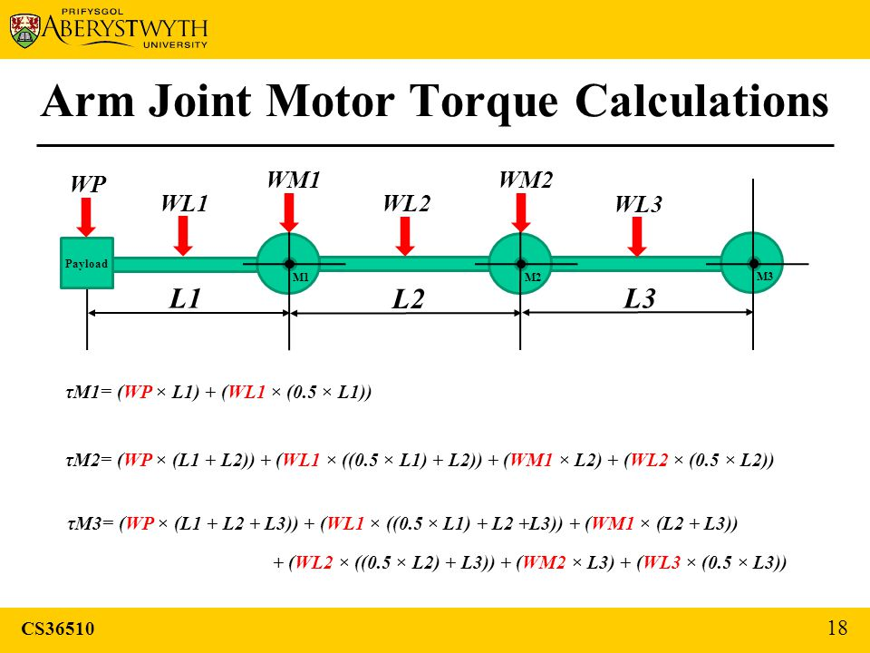 CS36510 18 Arm Joint Motor Torque Calculations L3 L2 L1 WP WL1 WL2 WL3 WM1WM2 τM1= (WP × L1) + (WL1 × (0.5 × L1)) τM2= (WP × (L1 + L2)) + (WL1 × ((0.5