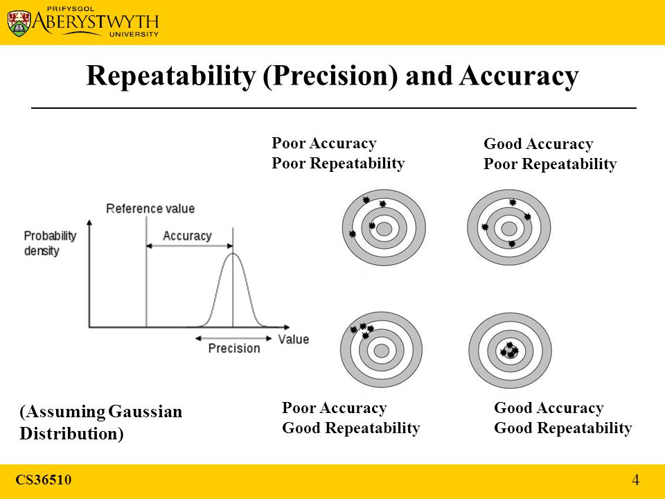 Repeatability (Precision) and Accuracy Poor Accuracy Poor Repeatability Good Accuracy Poor Repeatability Poor Accuracy Good Repeatability Good Accuracy Good Repeatability (Assuming Gaussian Distribution) CS36510 4
