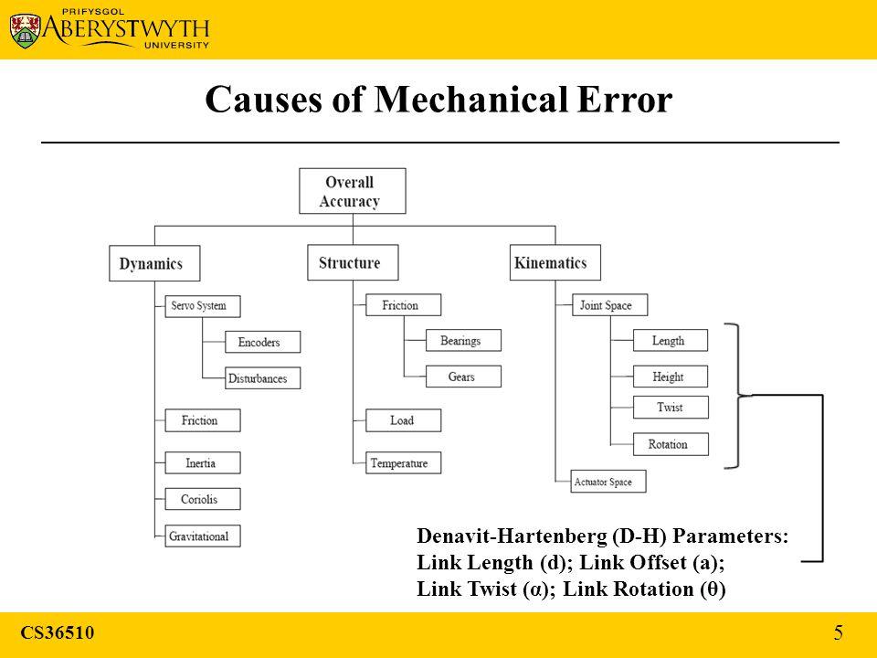 Causes of Mechanical Error Denavit-Hartenberg (D-H) Parameters: Link Length (d); Link Offset (a); Link Twist (α); Link Rotation (θ) CS36510 5