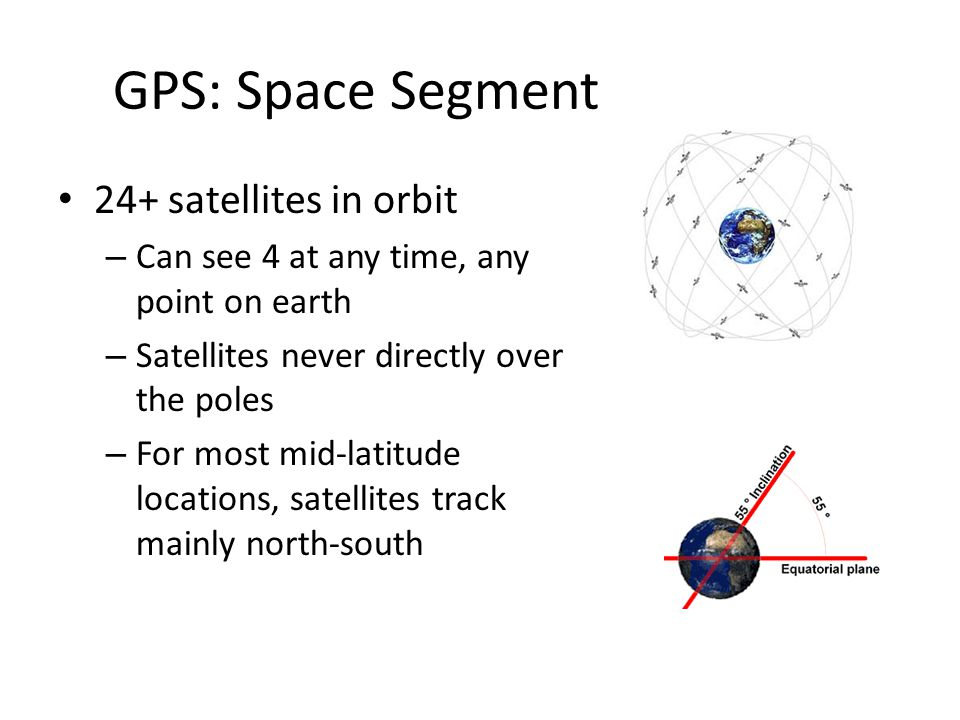 GPS: Space Segment 24+ satellites in orbit – Can see 4 at any time, any point on earth – Satellites never directly over the poles – For most mid-latit