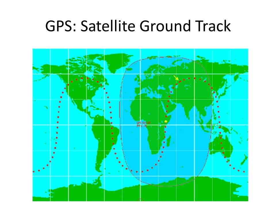 GPS: Satellite Ground Track