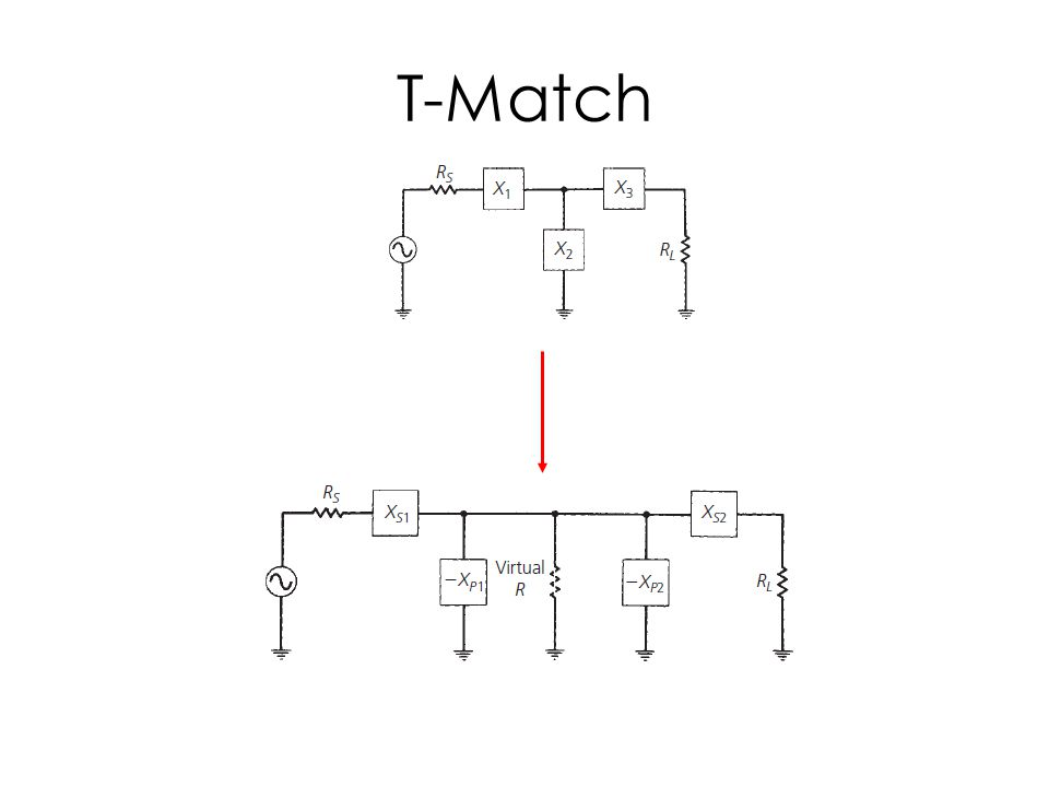 T-Match