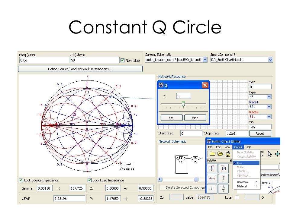 Constant Q Circle
