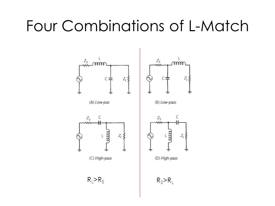 Four Combinations of L-Match R L >R S R S >R L
