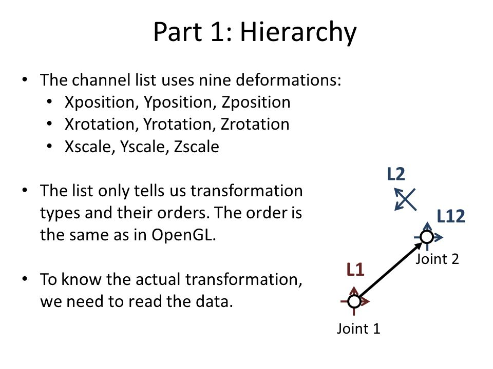 Part 1: Hierarchy The channel list uses nine deformations: Xposition, Yposition, Zposition Xrotation, Yrotation, Zrotation Xscale, Yscale, Zscale The list only tells us transformation types and their orders.