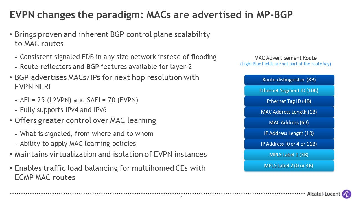 5 EVPN changes the paradigm: MACs are advertised in MP-BGP Brings proven and inherent BGP control plane scalability to MAC routes ­ Consistent signale