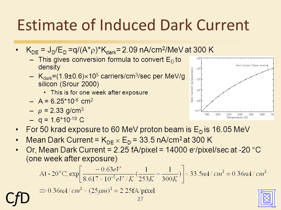 27 CfDCfD Estimate of Induced Dark Current K DE = J D /E D =q/(A*  )*K dark = 2.09 nA/cm 2 /MeV at 300 K –This gives conversion formula to convert E D to current density –K dark =(1.9±0.6)  10 5 carriers/cm 3 /sec per MeV/g for silicon (Srour 2000) This is for one week after exposure –A = 6.25*10 -6 cm 2 –  = 2.33 g/cm 3 –q = 1.6*10 -19 C For 50 krad exposure to 60 MeV proton beam is E D is 16.05 MeV Mean Dark Current = K DE  E D = 33.5 nA/cm 2 at 300 K Or, Mean Dark Current = 2.25 fA/pixel = 14000 e - /pixel/sec at -20 °C (one week after exposure)