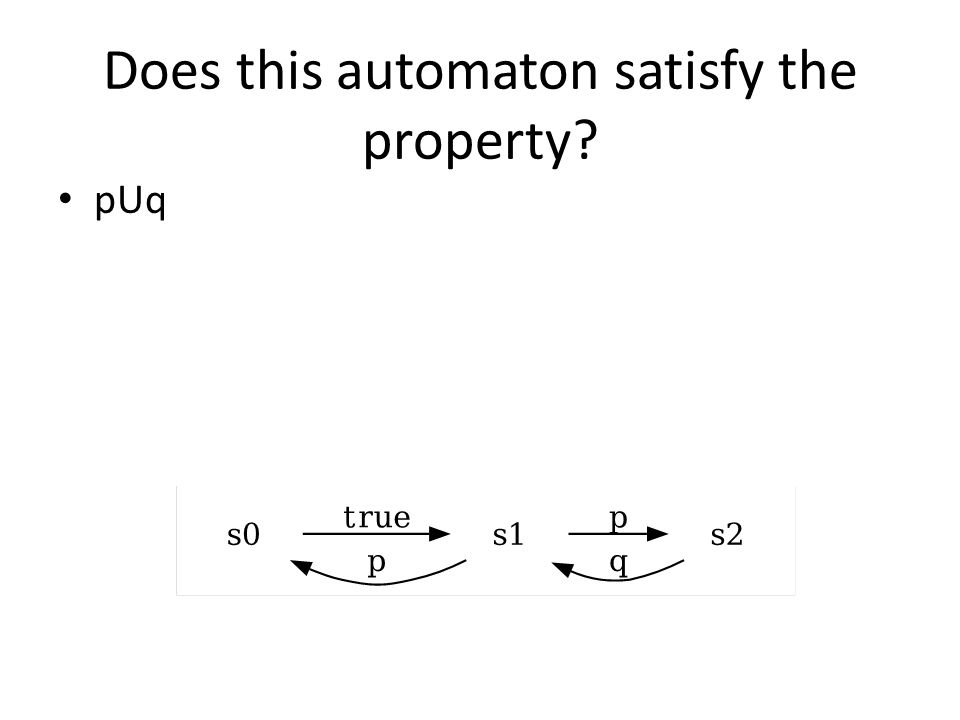 Does this automaton satisfy the property? pUq