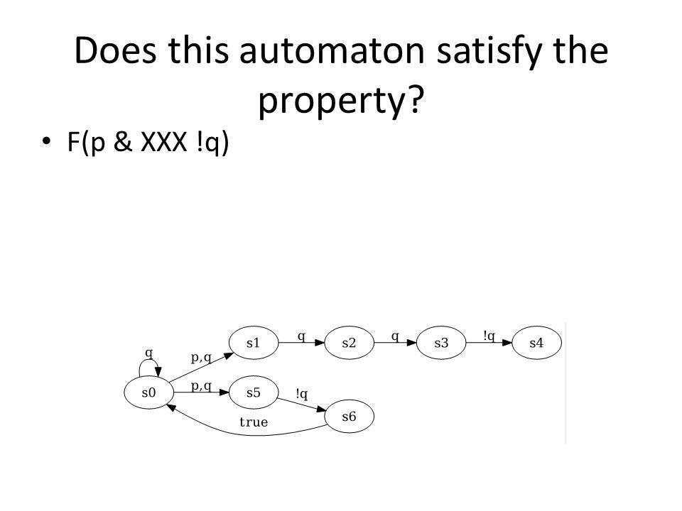 Does this automaton satisfy the property? F(p & XXX !q)