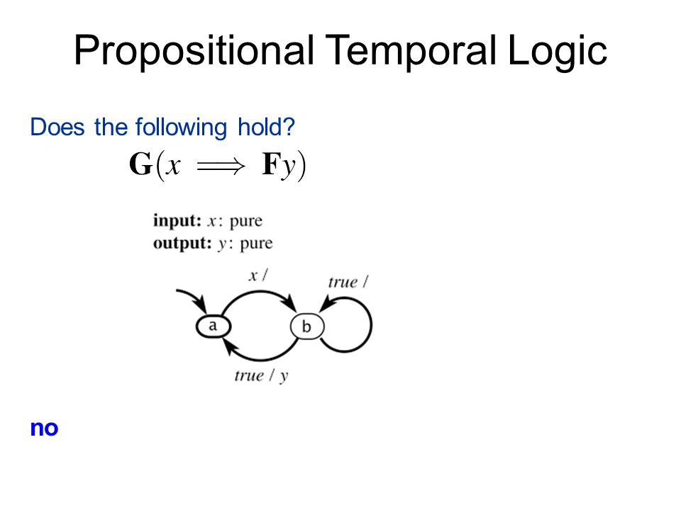 Propositional Temporal Logic Does the following hold? no