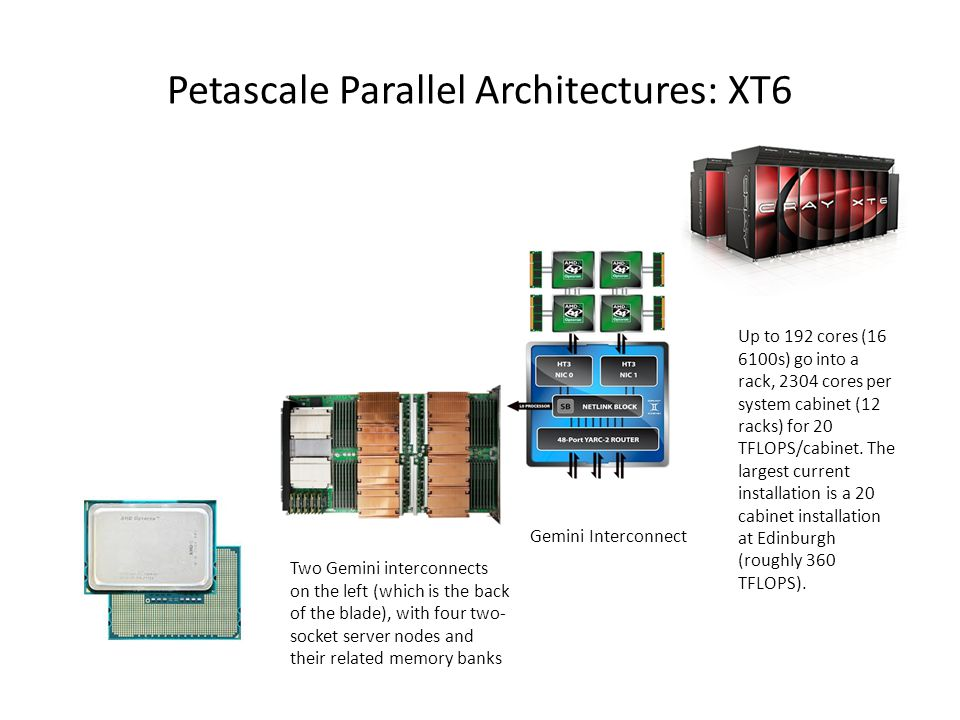 Petascale Parallel Architectures: XT6 Two Gemini interconnects on the left (which is the back of the blade), with four two- socket server nodes and th