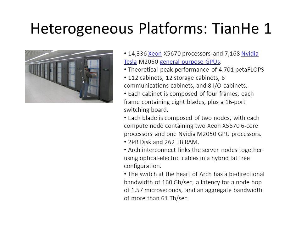 Heterogeneous Platforms: TianHe 1 14,336 Xeon X5670 processors and 7,168 Nvidia Tesla M2050 general purpose GPUs.XeonNvidia Teslageneral purpose GPUs