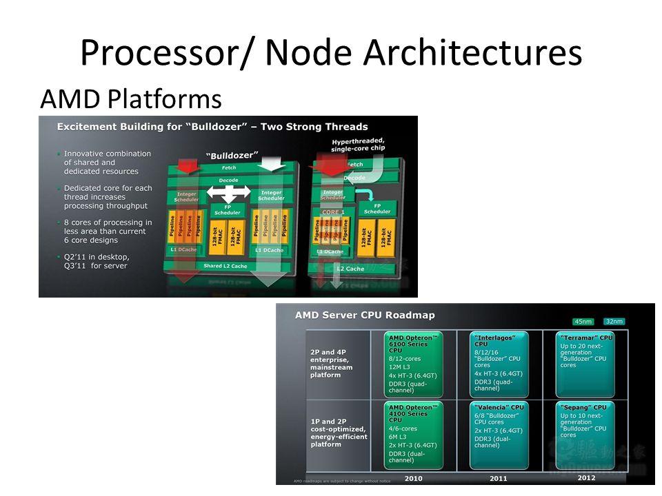 Heterogeneous Platforms: RoadRunner 13K Cell processors, 6500 Opteron 2210 processors, 103 TB RAM, 1.3 PFLOPS.