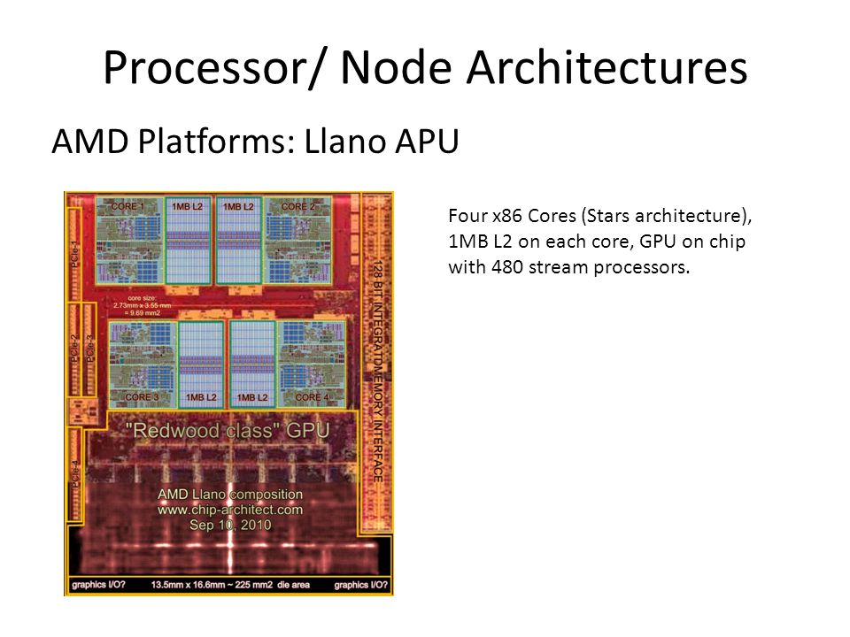 Processor/ Node Architectures AMD Platforms: Llano APU Four x86 Cores (Stars architecture), 1MB L2 on each core, GPU on chip with 480 stream processor