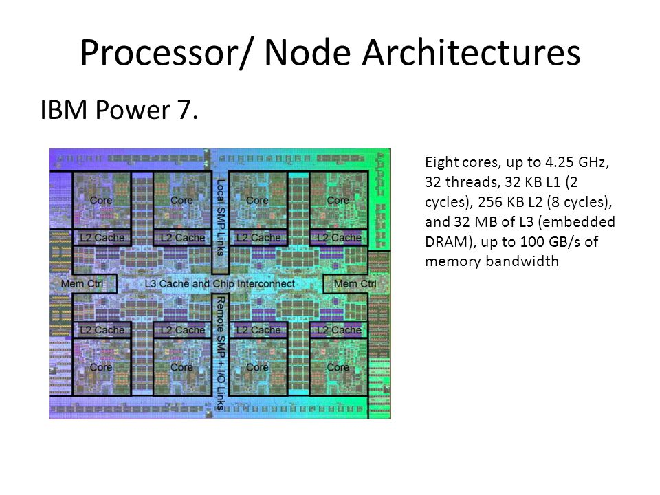 Processor/ Node Architectures IBM Power 7. Eight cores, up to 4.25 GHz, 32 threads, 32 KB L1 (2 cycles), 256 KB L2 (8 cycles), and 32 MB of L3 (embedd