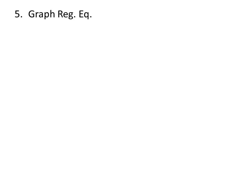 5.Graph Reg. Eq.