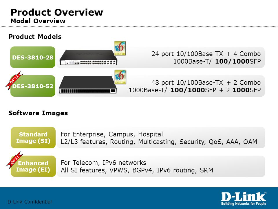 D-Link Confidential Product Models Software Images Product Overview Model Overview 24 port 10/100Base-TX + 4 Combo 1000Base-T/ 100/1000SFP DES-3810-28 48 port 10/100Base-TX + 2 Combo 1000Base-T/ 100/1000SFP + 2 1000SFP DES-3810-52 For Enterprise, Campus, Hospital L2/L3 features, Routing, Multicasting, Security, QoS, AAA, OAM Standard Image (SI) For Telecom, IPv6 networks All SI features, VPWS, BGPv4, IPv6 routing, SRM Enhanced Image (EI) Q4'11