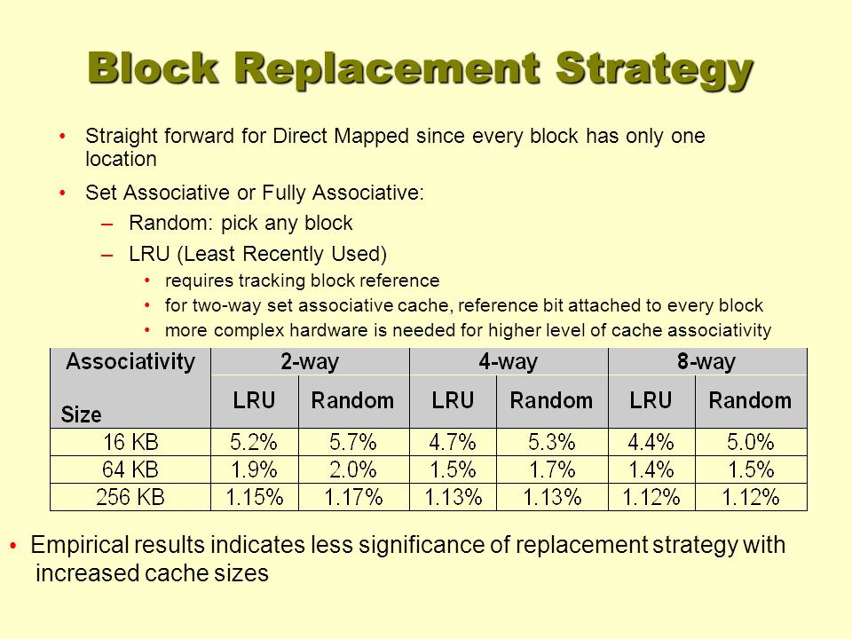 Empirical results indicates less significance of replacement strategy with increased cache sizes Block Replacement Strategy Straight forward for Direct Mapped since every block has only one location Set Associative or Fully Associative: – Random: pick any block – LRU (Least Recently Used) requires tracking block reference for two-way set associative cache, reference bit attached to every block more complex hardware is needed for higher level of cache associativity