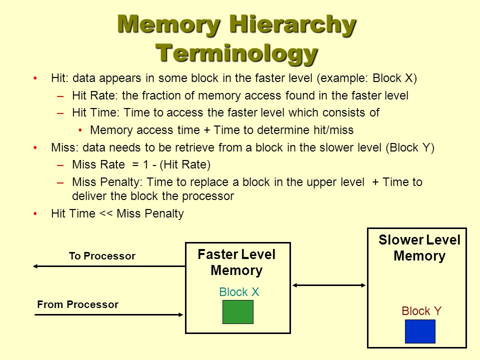 Benchmark Ratio of the average memory stall time Performance of Non-blocking Caches