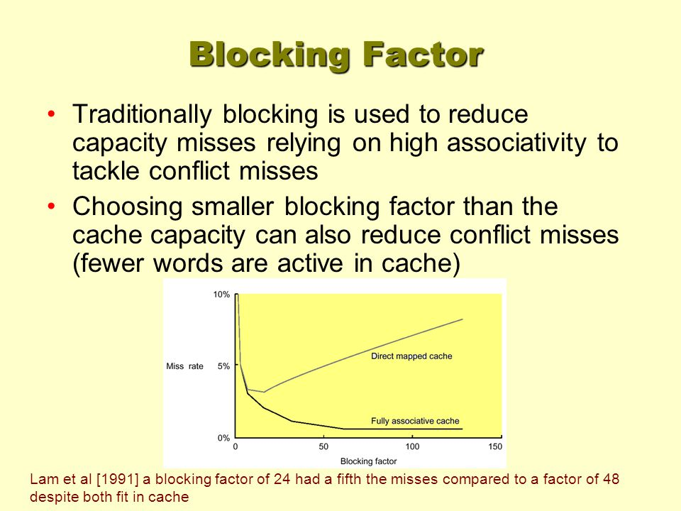 Blocking Factor Traditionally blocking is used to reduce capacity misses relying on high associativity to tackle conflict misses Choosing smaller blocking factor than the cache capacity can also reduce conflict misses (fewer words are active in cache) Lam et al [1991] a blocking factor of 24 had a fifth the misses compared to a factor of 48 despite both fit in cache
