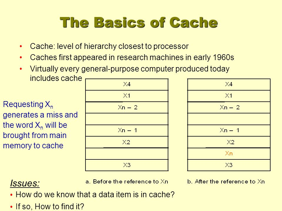 Requesting X n generates a miss and the word X n will be brought from main memory to cache Issues: How do we know that a data item is in cache.