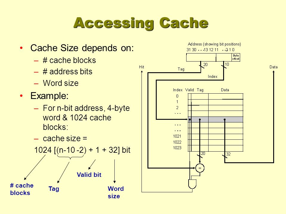 Average Access Time = Hit Time x (1 - Miss Rate) + Miss Time x Miss Rate Reducing Hit Time Hit rate is typically very high compared to miss rate –any reduction in hit time is magnified Hit time critical: affects processor clock rate Three techniques to reduce hit time: –Simple and small caches –Avoid address translation during cache indexing –Pipelining writes for fast write hits Simple and small caches Design simplicity limits control logic complexity and allows shorter clock cycles On-chip integration decreases signal propagation delay, thus reducing hit time –Alpha 21164 has 8KB Instruction and 8KB data cache and 96KB second level cache to reduce clock rate