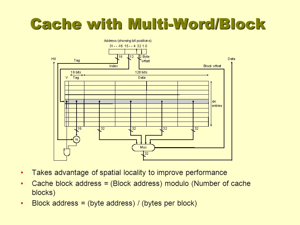 Classifying Cache Misses Compulsory –First access to a block not in cache –Also called cold start or first reference misses –(Misses in even an Infinite Cache) Capacity –If the cache cannot contain all needed blocks –Due to blocks discarded and re-retrieved –(Misses in Fully Associative Cache) Conflict –Set associative or direct mapped: too many blocks in set –Also called collision or interference –(Misses in N-way Associative Cache)