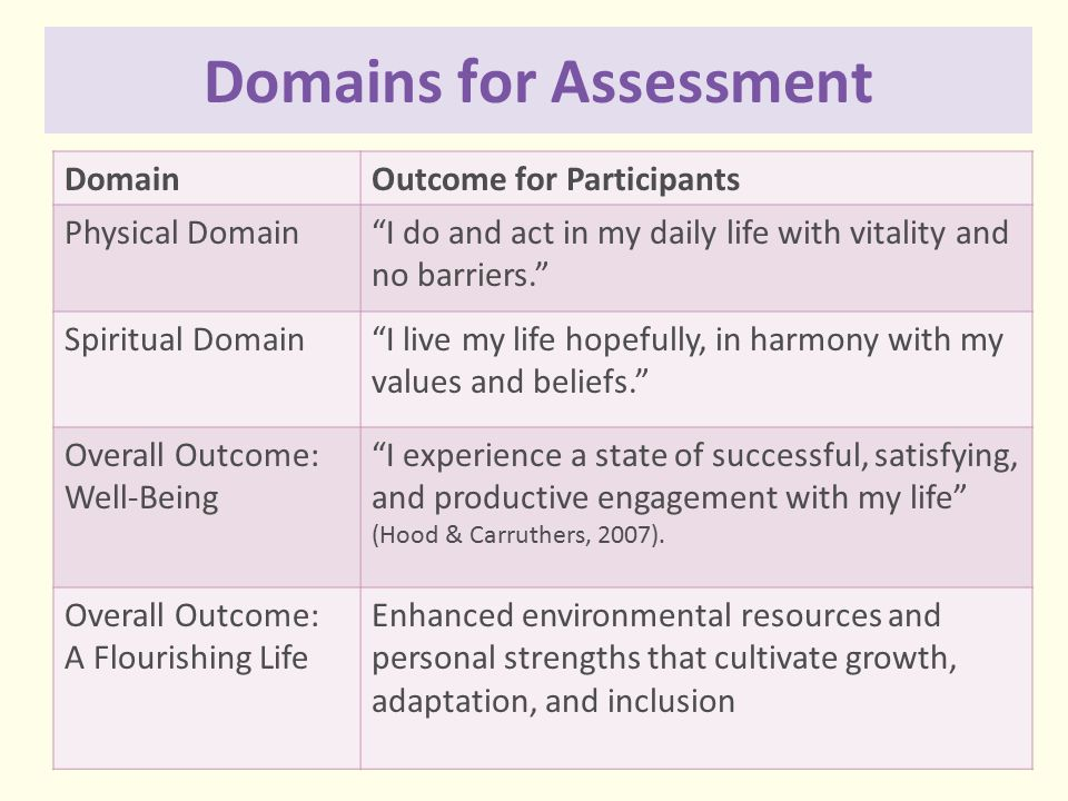 """Domains for Assessment DomainOutcome for Participants Physical Domain""""I do and act in my daily life with vitality and no barriers."""" Spiritual Domain """""""