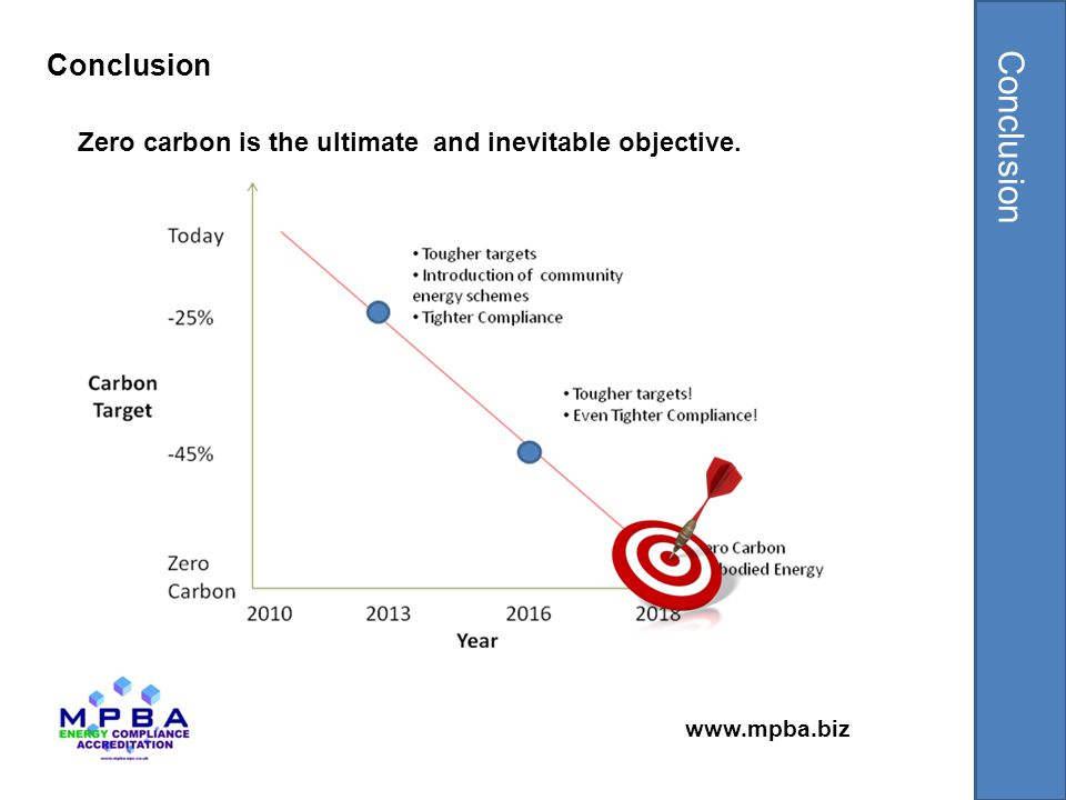 Conclusion Zero carbon is the ultimate and inevitable objective.