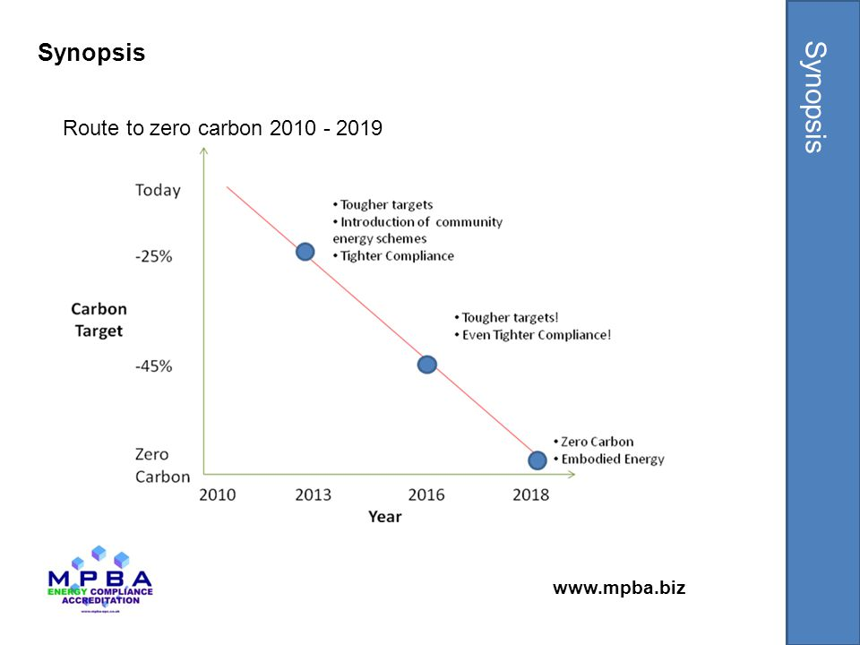 www.mpba.biz Route to zero carbon 2010 - 2019 Synopsis