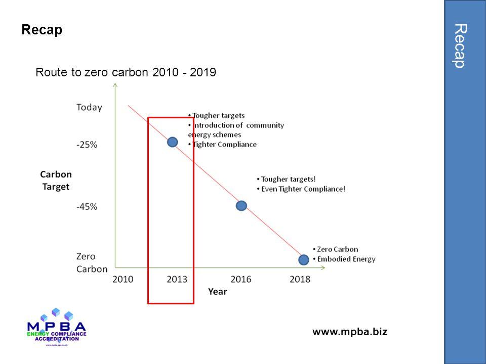 www.mpba.biz Recap Route to zero carbon 2010 - 2019