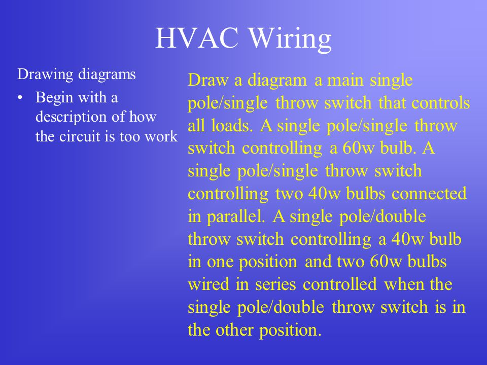 HVAC Wiring Drawing diagrams Begin with a description of how the circuit is too work Draw a diagram a main single pole/single throw switch that controls all loads.