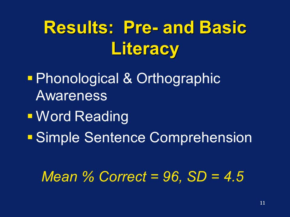 11 Results: Pre- and Basic Literacy  Phonological & Orthographic Awareness  Word Reading  Simple Sentence Comprehension Mean % Correct = 96, SD = 4.5