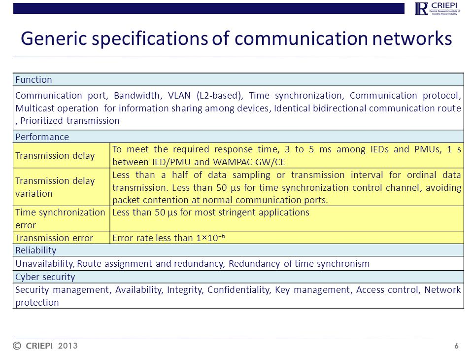Generic specifications of communication networks 2013 6 Function Communication port, Bandwidth, VLAN (L2-based), Time synchronization, Communication protocol, Multicast operation for information sharing among devices, Identical bidirectional communication route, Prioritized transmission Performance Transmission delay To meet the required response time, 3 to 5 ms among IEDs and PMUs, 1 s between IED/PMU and WAMPAC-GW/CE Transmission delay variation Less than a half of data sampling or transmission interval for ordinal data transmission.