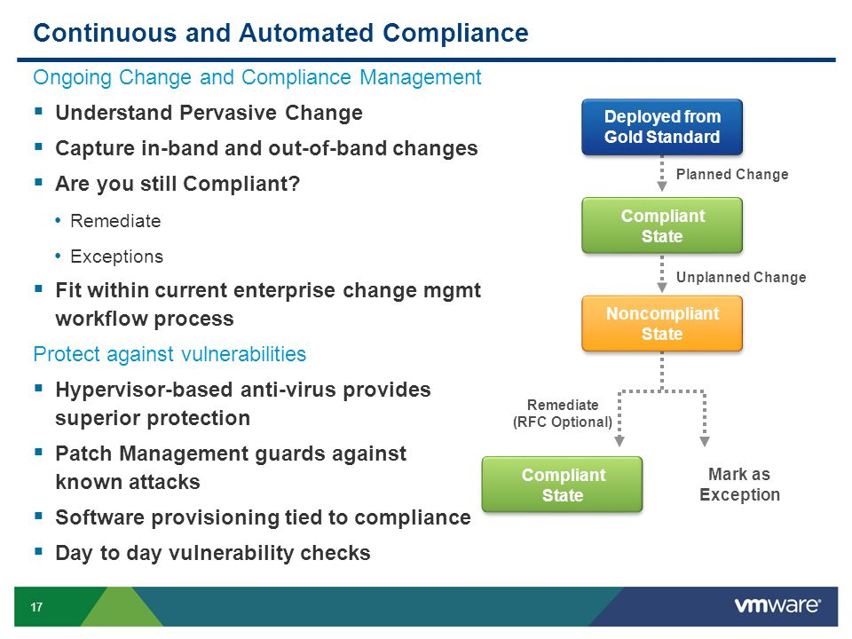 17 Continuous and Automated Compliance Ongoing Change and Compliance Management  Understand Pervasive Change  Capture in-band and out-of-band changes  Are you still Compliant.