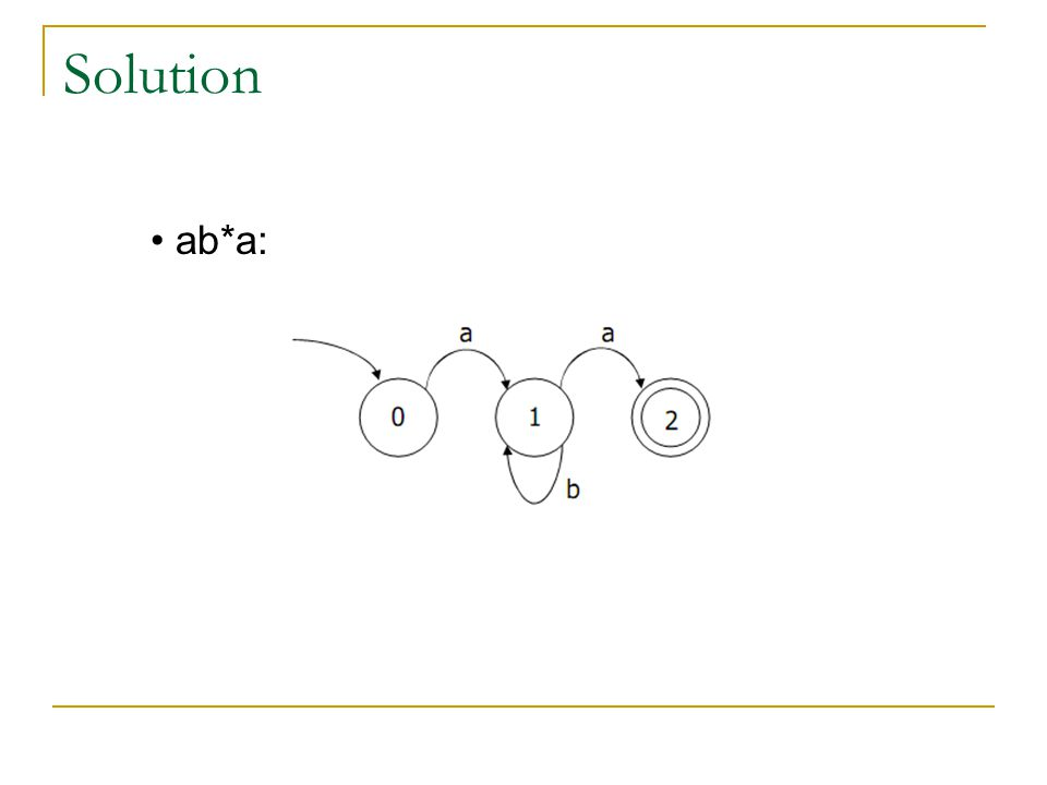 Solution ab*a:
