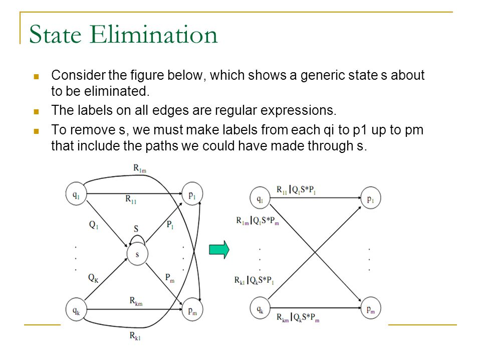 State Elimination Consider the figure below, which shows a generic state s about to be eliminated. The labels on all edges are regular expressions. To