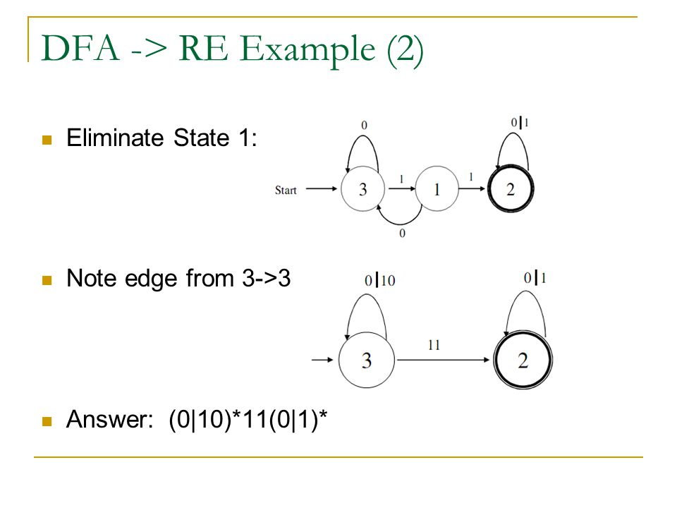 DFA -> RE Example (2) Eliminate State 1: Note edge from 3->3 Answer: (0|10)*11(0|1)*