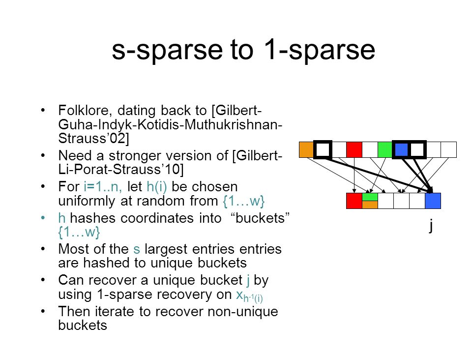 s-sparse to 1-sparse Folklore, dating back to [Gilbert- Guha-Indyk-Kotidis-Muthukrishnan- Strauss'02] Need a stronger version of [Gilbert- Li-Porat-Strauss'10] For i=1..n, let h(i) be chosen uniformly at random from {1…w} h hashes coordinates into buckets {1…w} Most of the s largest entries entries are hashed to unique buckets Can recover a unique bucket j by using 1-sparse recovery on x h -1 (i) Then iterate to recover non-unique buckets j